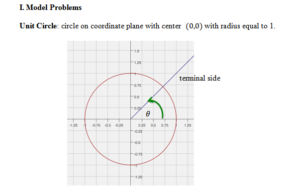 Unit Circle Worksheet With Answers  Find Angle Based On End