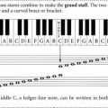 Note Naming Worksheets For Piano