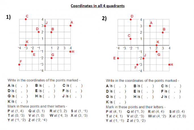 Plotting And Identifying Coordinates In All Four Quadrants Worksheet