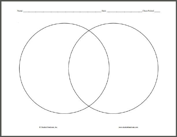 Find A Venn Diagram You Like From Google Images  Laminate It, And