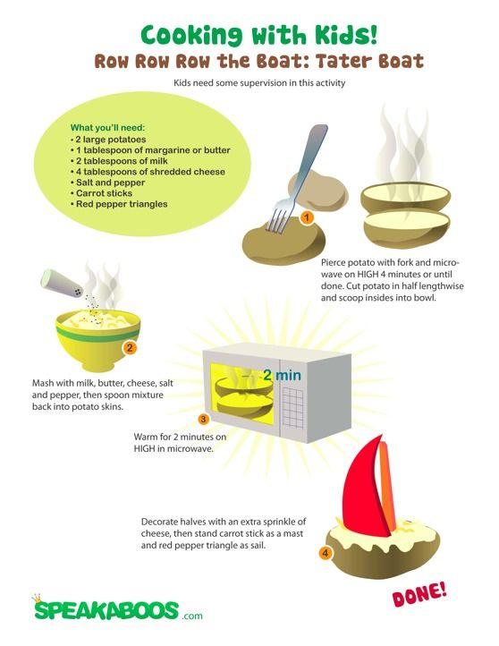 Recipes  Potato Boat