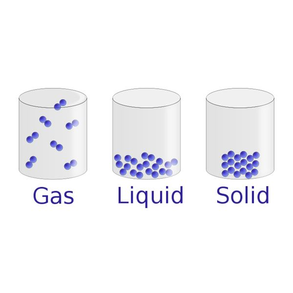 The Three States Of Matter  Lesson, Activity & Worksheet