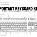 Parts Of The Keyboard Worksheets