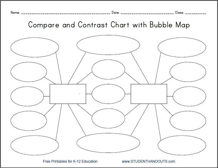 Compare And Contrast Bubble Map Organizer