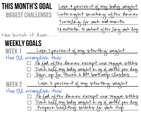 Setting A Monthly Health Fitness Goal (+printable Planner)