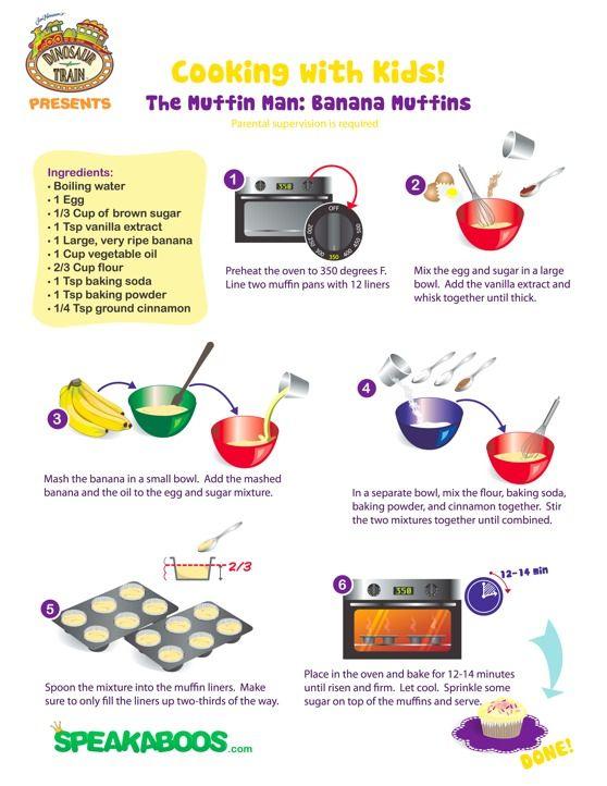 Recipes  Banana Muffins