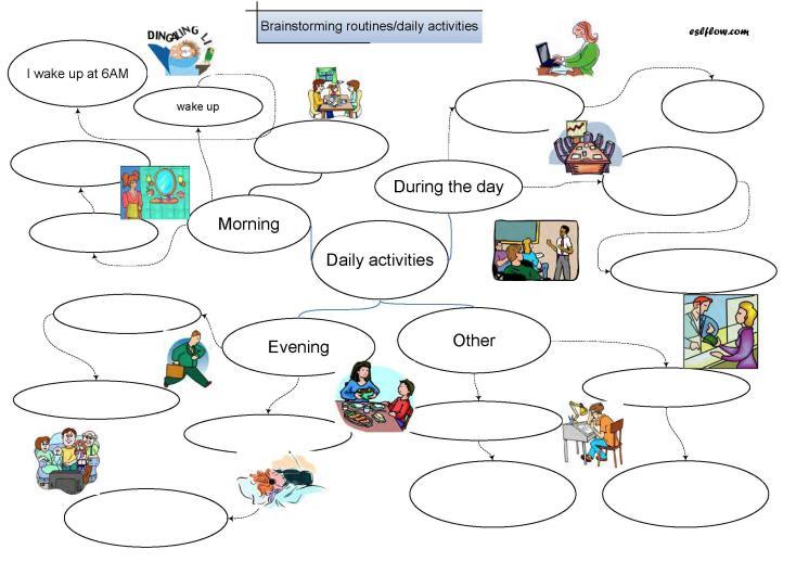 Esl Brainstorming