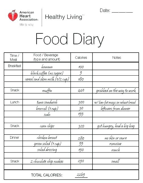 Free Printable Nutrition Worksheets For Adults Coloring Pages