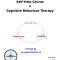 Cognitive Therapy Worksheets