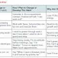 Sales Goal Setting Worksheets