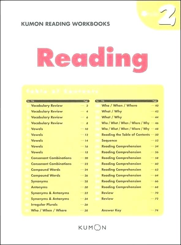 Free Worksheets Library Download And Print On Close Reading