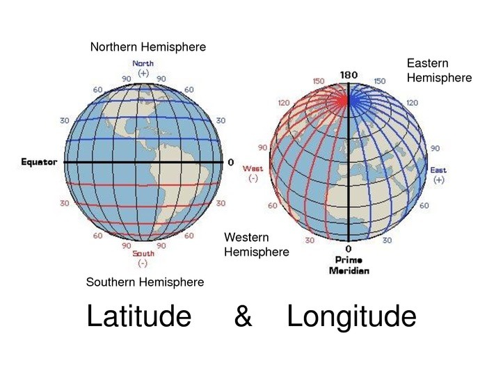 Latitude And Longitude Worksheet By Katie_maria