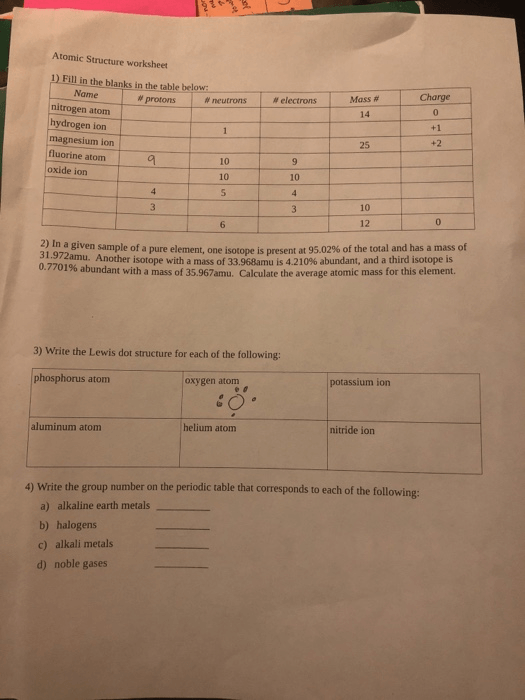 Solved  Atomic Structure Worksheet 1) Fill In The Blanks I