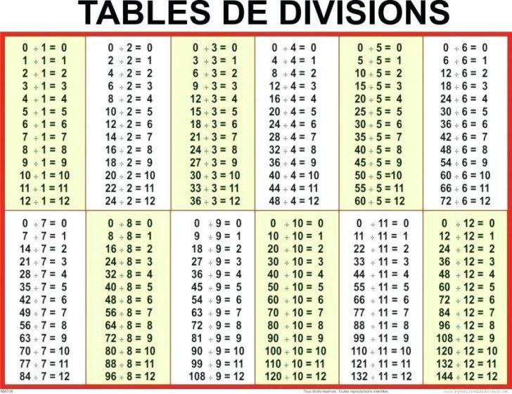 Multiplication Worksheets 0 2 5 10