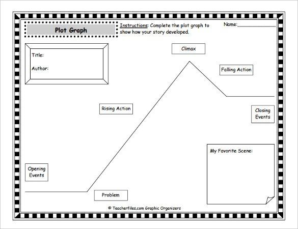 Example Diagram Plot