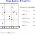 Math Plotting Points Worksheets