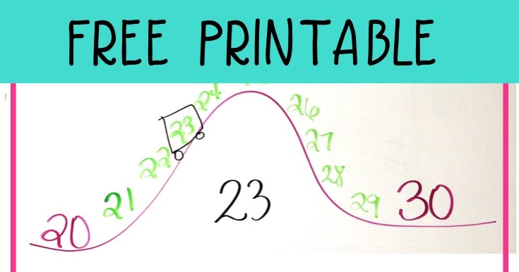 Rounding Strategy + A Free Printable