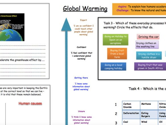 The Causes Of Global Warming (ks3) By Georesourcehub