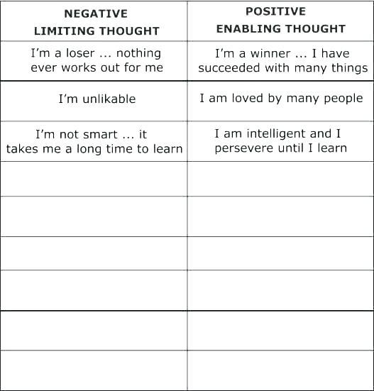Self Esteem Printable Worksheets For Kids Part Self Esteem