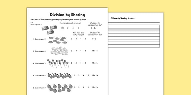 Division By Equal Sharing