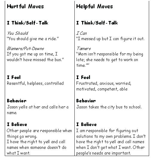 Therapy Worksheets For Teens Best Images Of Family Communication