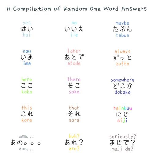 Learning Japanese Beginner Worksheets