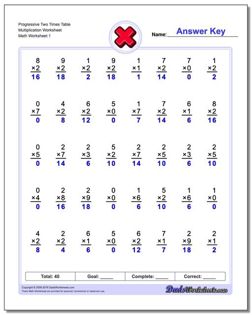 Progressive Times Table Practice