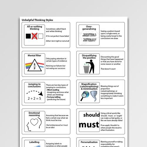 Unhelpful Thinking Styles Worksheet Pdf