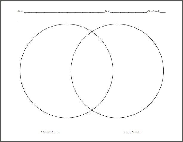 Venn Diagram Printable Worksheet Free