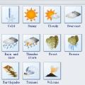 Weather Symbols Worksheets