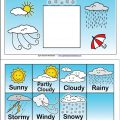 Today's Weather Worksheets