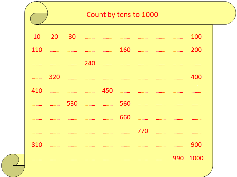 Worksheet On Counting By Tens