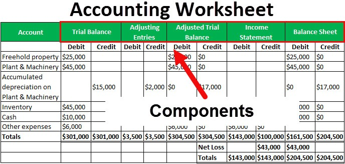 Accounting Worksheet (definition)