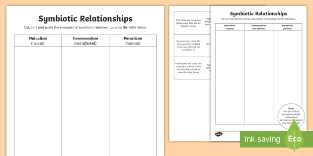 Symbiotic Relationships Worksheet   Worksheet