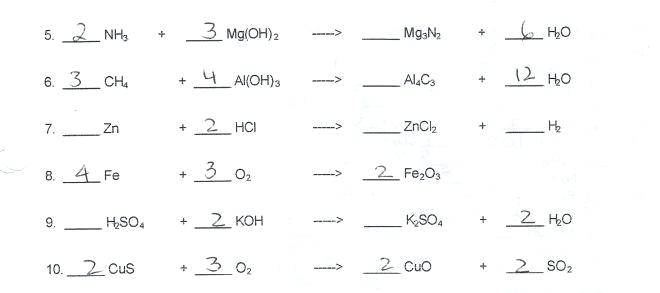 Balancing Chemical Equations Worksheet Answers 1 Concept Of