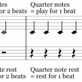 Basic Rhythm Worksheets