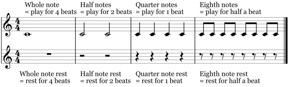 Worksheet Ideas ~ Basic Rhythm Worksheets Worksheet Ideas Talking