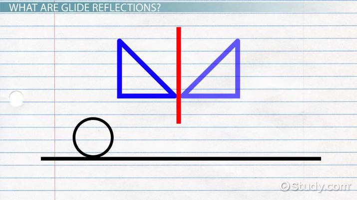Glide Reflection In Geometry  Definition & Example