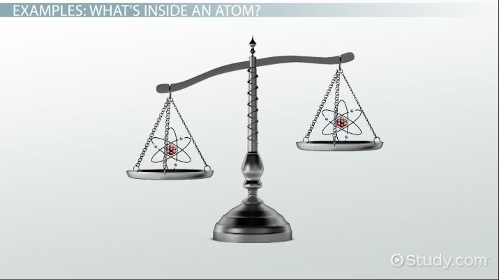 What Is A Subatomic Particle