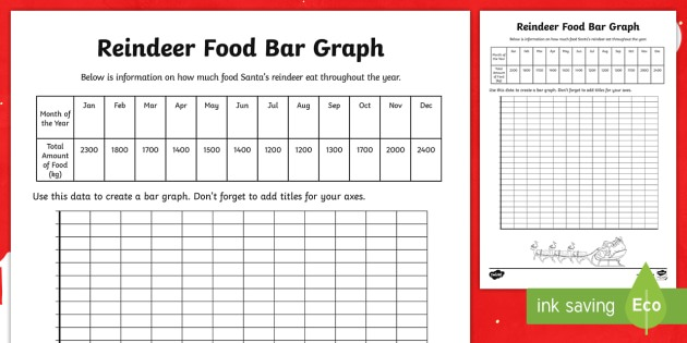 Cfe Second Level Reindeer Food Bar Graph Worksheet   Worksheet