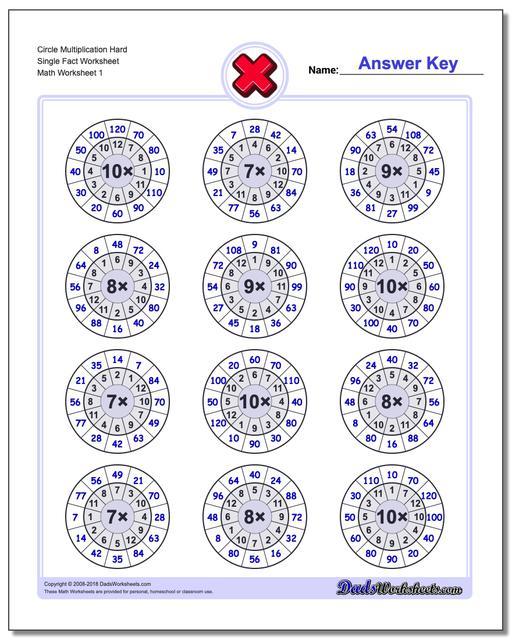 Multiplication Fact Circles