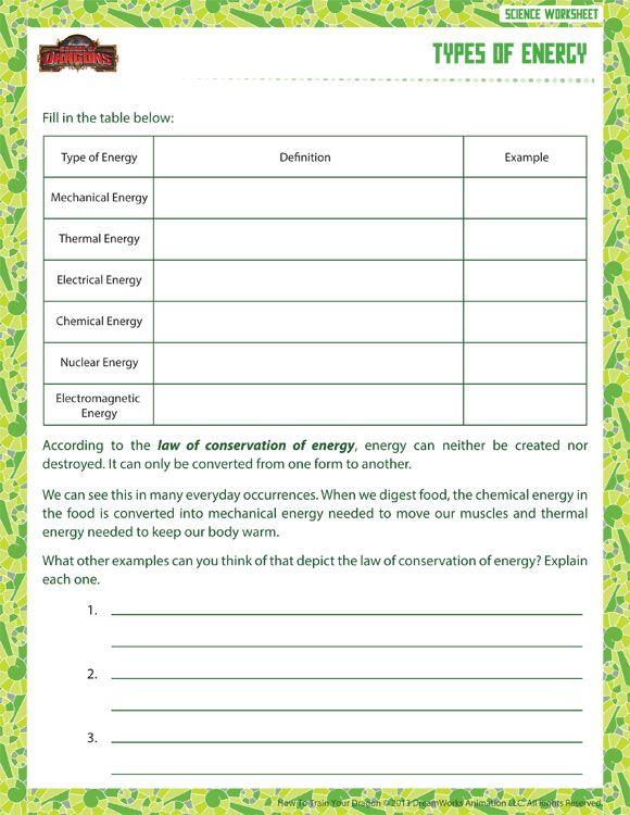 Types Of Energy View – Printable Sixth Grade Science Worksheet