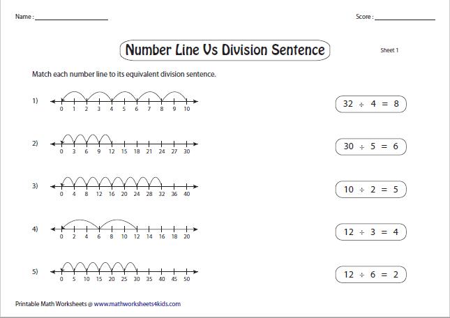 Division Number Line Worksheets