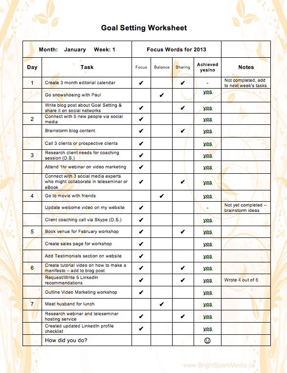 Amazingly Successful 2013 – Goal Setting Worksheet And Manifesto