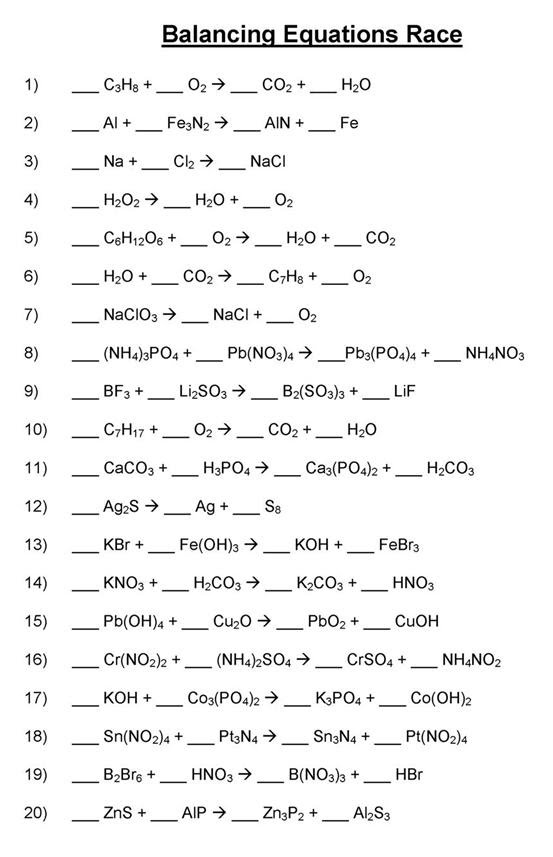 Writing Chemical Equations Homework