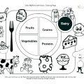 Healthy Food Worksheets Elementary