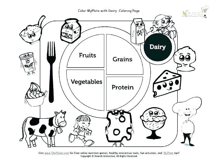 Healthy Eating Worksheets For Kids
