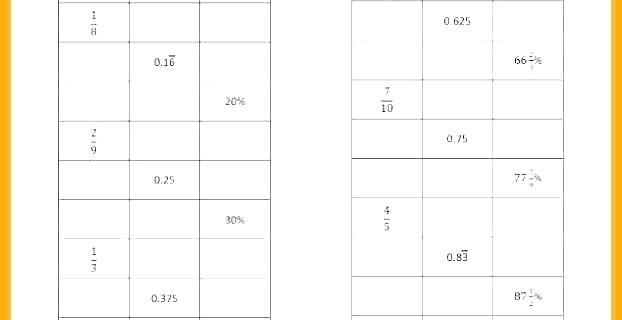 Ratio And Percentage Math Ratio Rate And Percent Worksheets Grade 9