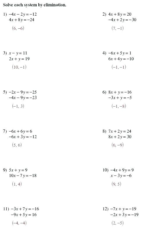 Solving Systems Of Equations Worksheets – Eastcooperspeakeasy Com