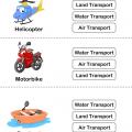 Means Of Transportation Worksheets For Kindergarten